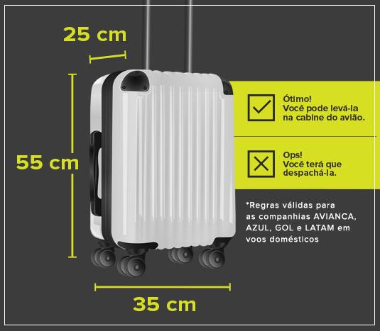 Imagem que demonstra as medidas padrões de bagagem (55 cm X 35 cm x 25 cm)